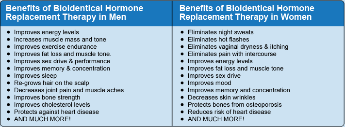 Bioidentical Hormone Replacement Therapy In Statesboro Ga Fhp